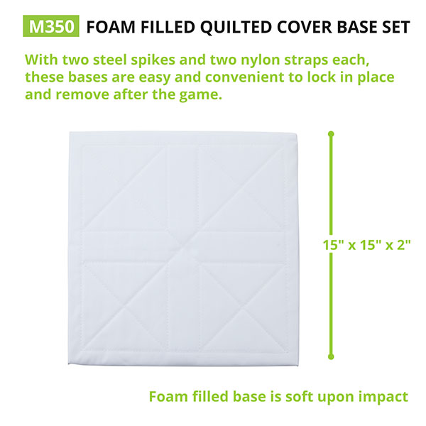 FOAM FILLED QUILTED COVER BASE SET WITH 2 STRAPS